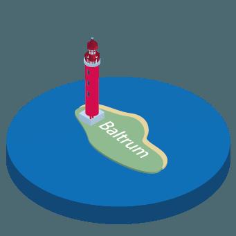 Raum Baltrum