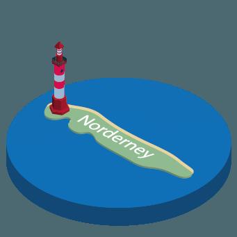 Raum Norderney